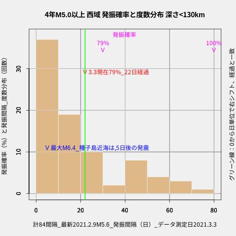 f:id:yoshihide-sugiura:20210305050340p:plain