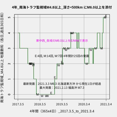 f:id:yoshihide-sugiura:20210306001837p:plain