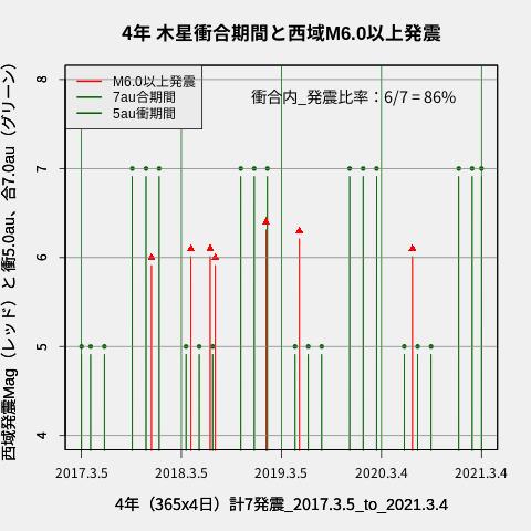 f:id:yoshihide-sugiura:20210306001919p:plain