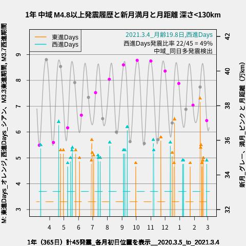 f:id:yoshihide-sugiura:20210306002008p:plain