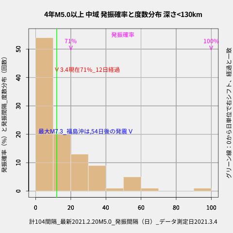 f:id:yoshihide-sugiura:20210306002022p:plain