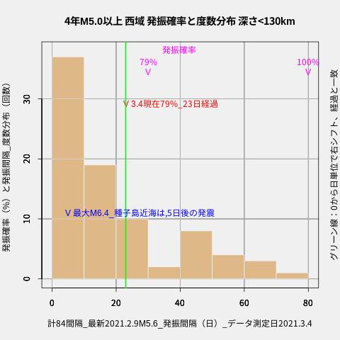 f:id:yoshihide-sugiura:20210306002059p:plain