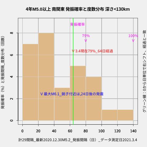 f:id:yoshihide-sugiura:20210306002113p:plain