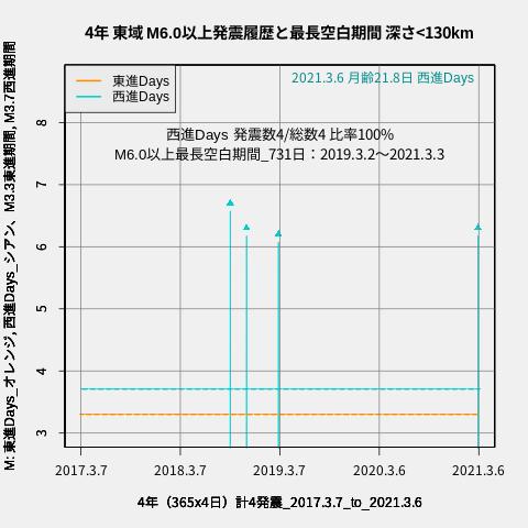 f:id:yoshihide-sugiura:20210308002307p:plain