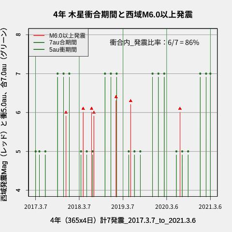 f:id:yoshihide-sugiura:20210308002325p:plain