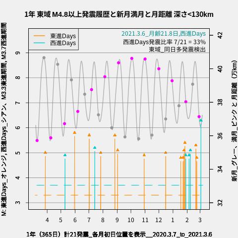 f:id:yoshihide-sugiura:20210308002348p:plain