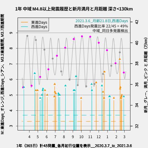 f:id:yoshihide-sugiura:20210308002426p:plain