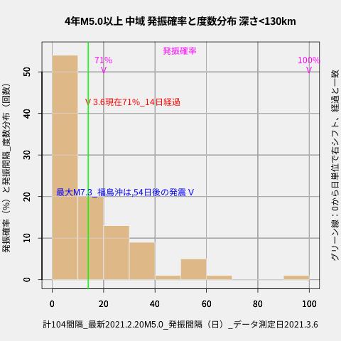 f:id:yoshihide-sugiura:20210308002444p:plain