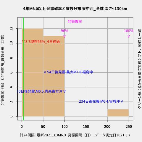 f:id:yoshihide-sugiura:20210309021530p:plain