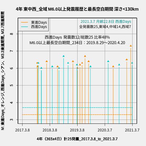 f:id:yoshihide-sugiura:20210309021546p:plain