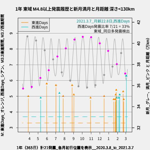 f:id:yoshihide-sugiura:20210309021656p:plain