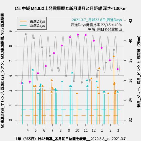 f:id:yoshihide-sugiura:20210309021731p:plain