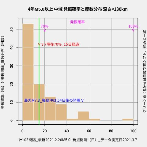 f:id:yoshihide-sugiura:20210309021746p:plain