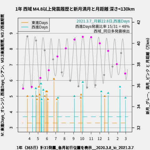 f:id:yoshihide-sugiura:20210309021805p:plain