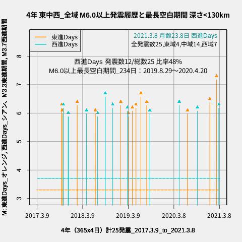 f:id:yoshihide-sugiura:20210310002021p:plain