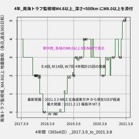 f:id:yoshihide-sugiura:20210310002040p:plain