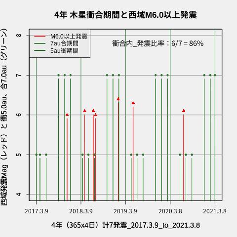f:id:yoshihide-sugiura:20210310002115p:plain