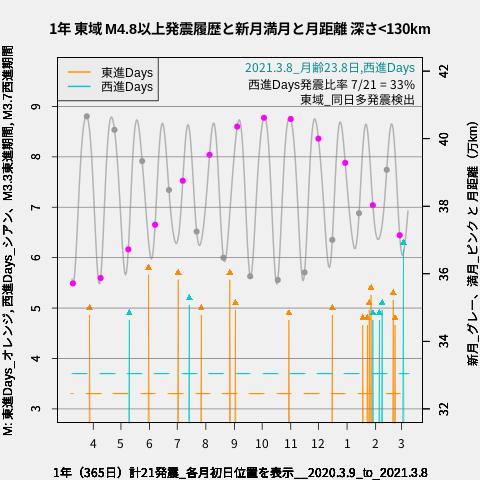 f:id:yoshihide-sugiura:20210310002136p:plain