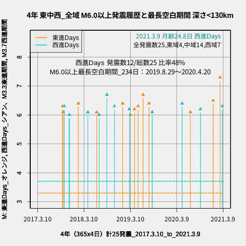 f:id:yoshihide-sugiura:20210311024235p:plain