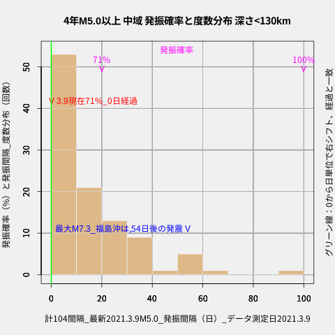 f:id:yoshihide-sugiura:20210311024443p:plain