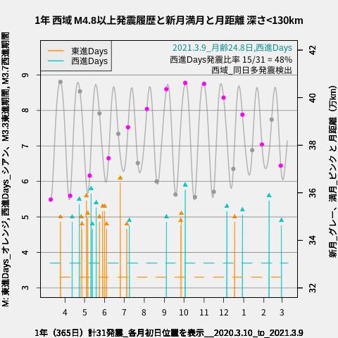 f:id:yoshihide-sugiura:20210311024500p:plain