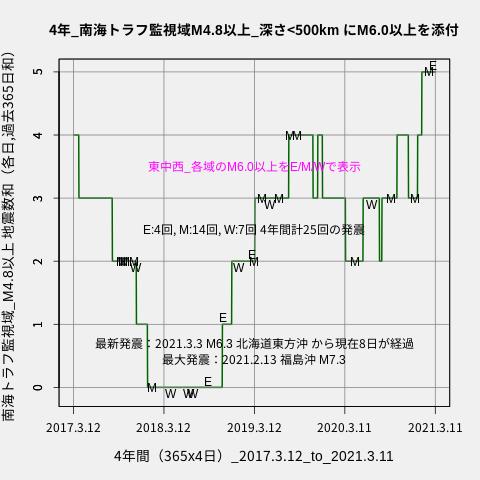 f:id:yoshihide-sugiura:20210313031424p:plain
