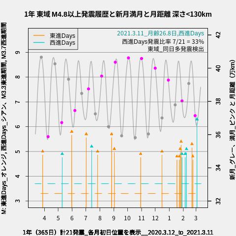 f:id:yoshihide-sugiura:20210313031521p:plain