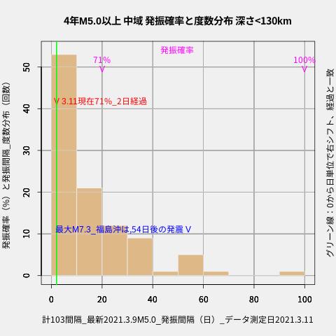 f:id:yoshihide-sugiura:20210313031617p:plain