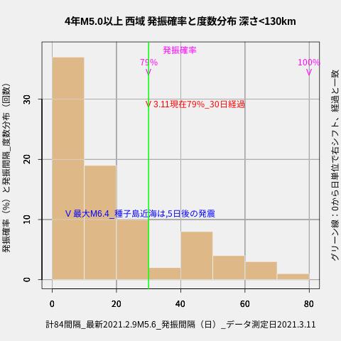 f:id:yoshihide-sugiura:20210313031701p:plain