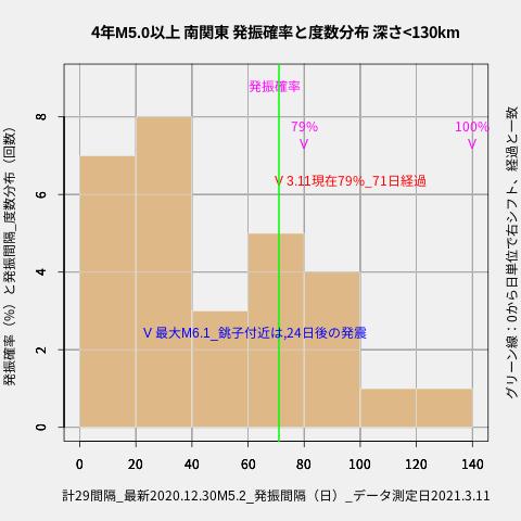 f:id:yoshihide-sugiura:20210313031719p:plain