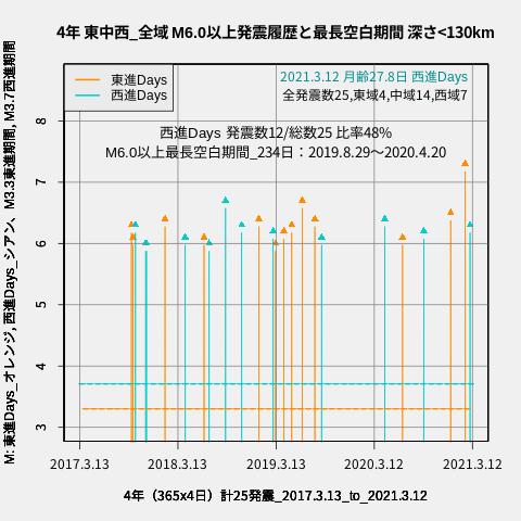 f:id:yoshihide-sugiura:20210314005811p:plain