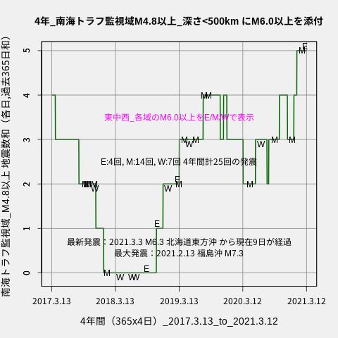 f:id:yoshihide-sugiura:20210314005827p:plain