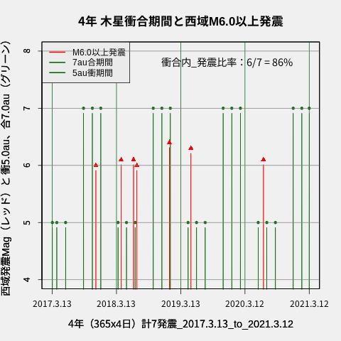 f:id:yoshihide-sugiura:20210314005910p:plain