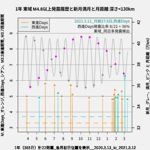 f:id:yoshihide-sugiura:20210314005929p:plain