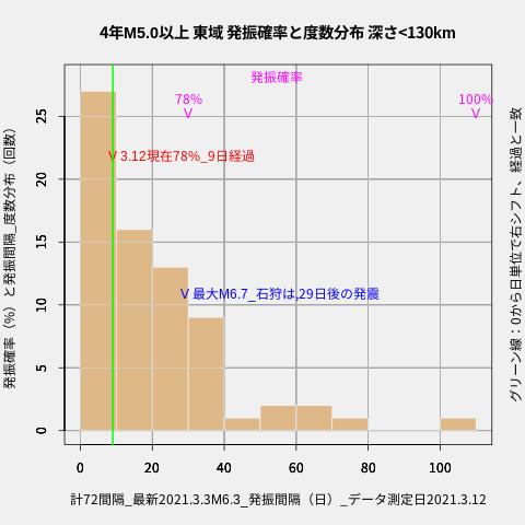 f:id:yoshihide-sugiura:20210314005947p:plain