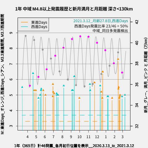 f:id:yoshihide-sugiura:20210314010008p:plain
