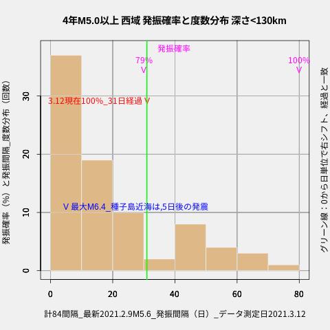 f:id:yoshihide-sugiura:20210314010103p:plain