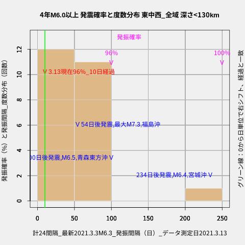 f:id:yoshihide-sugiura:20210315020954p:plain