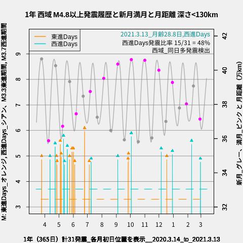 f:id:yoshihide-sugiura:20210315021240p:plain