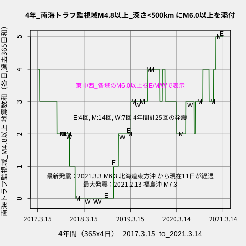 f:id:yoshihide-sugiura:20210316030857p:plain