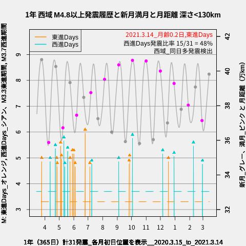 f:id:yoshihide-sugiura:20210316031055p:plain