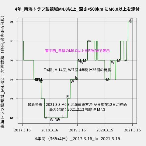 f:id:yoshihide-sugiura:20210317030823p:plain