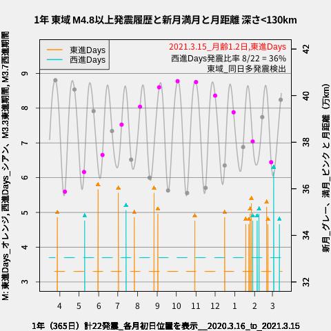 f:id:yoshihide-sugiura:20210317030917p:plain