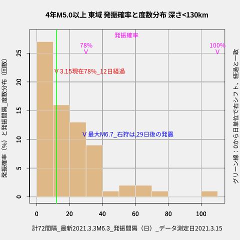 f:id:yoshihide-sugiura:20210317030932p:plain