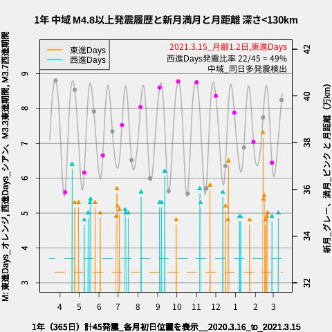 f:id:yoshihide-sugiura:20210317030949p:plain