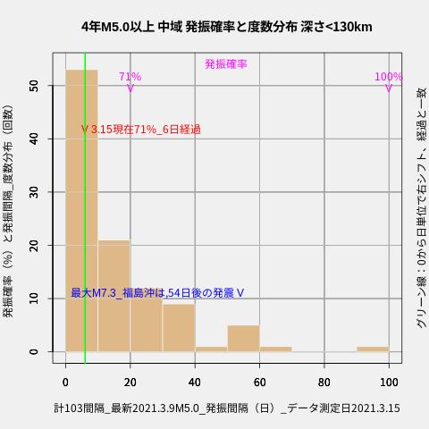 f:id:yoshihide-sugiura:20210317031007p:plain