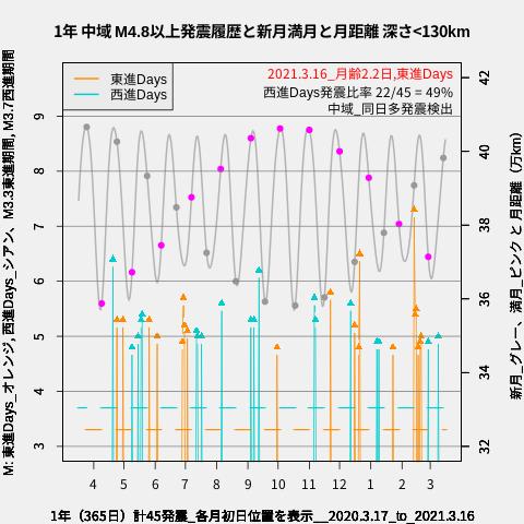 f:id:yoshihide-sugiura:20210318042717p:plain