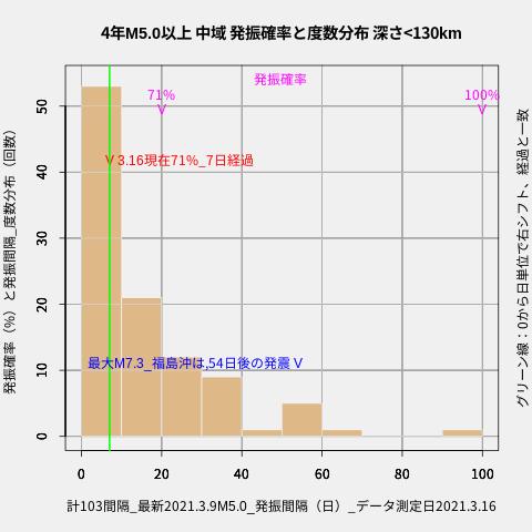 f:id:yoshihide-sugiura:20210318042734p:plain