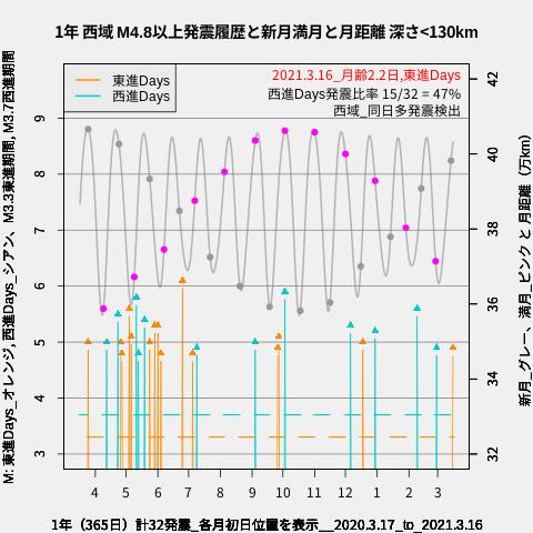 f:id:yoshihide-sugiura:20210318042752p:plain