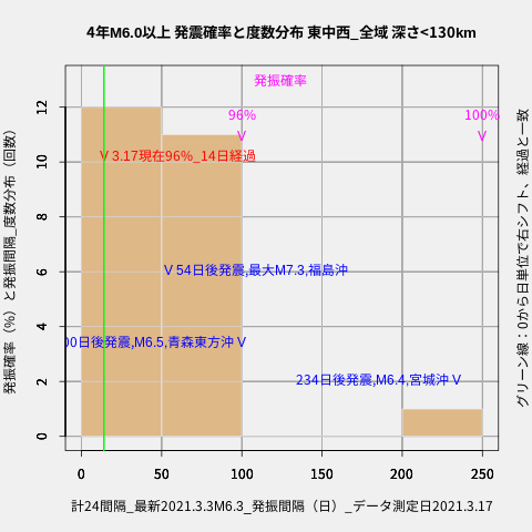 f:id:yoshihide-sugiura:20210319012625p:plain